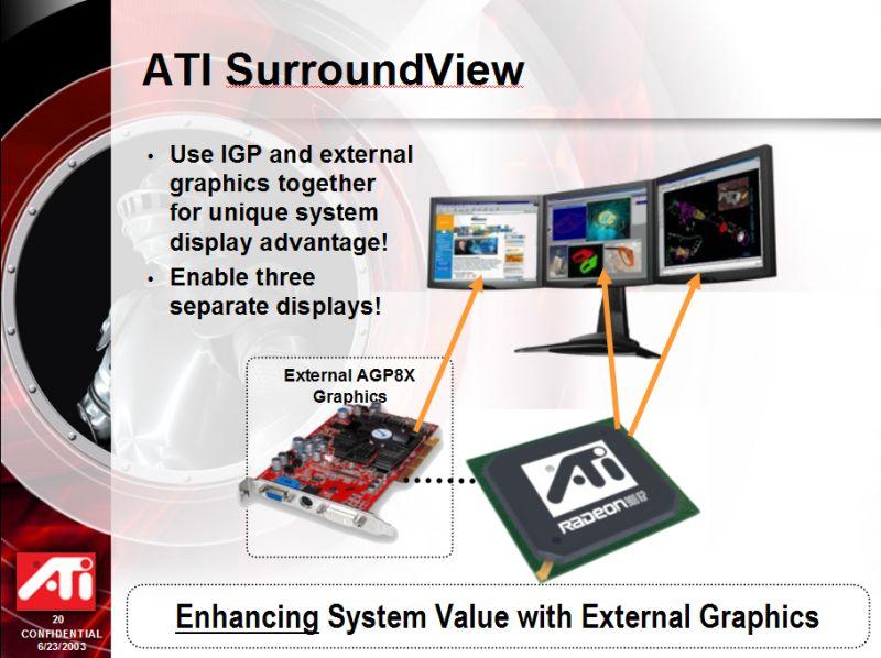 ATI 9100IGP DISPLAY WINDOWS XP DRIVER DOWNLOAD